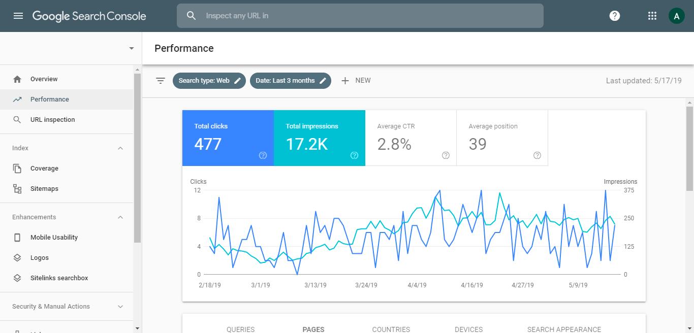 Arama Motoru Optimizasyonu (SEO): SEO Nedir? Arama Motoru Optimizasyonu (SEO – Search Engine Opitimization), kullanıcıların Google'da arama yaparken...